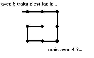 comment faire 4 segments reliant 9 points